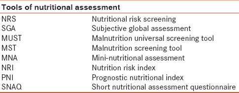 Table 2: Showing the various tools to assess nutritional status in critically ill patients