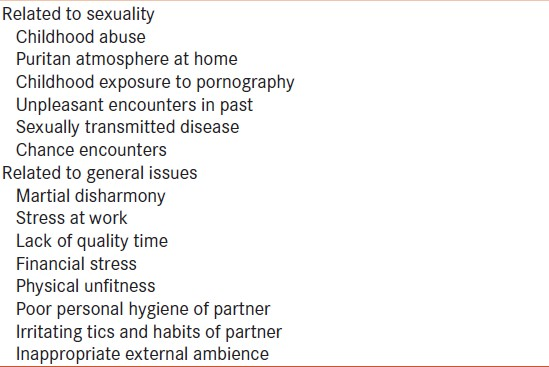 Sapan verma wife sexual dysfunction