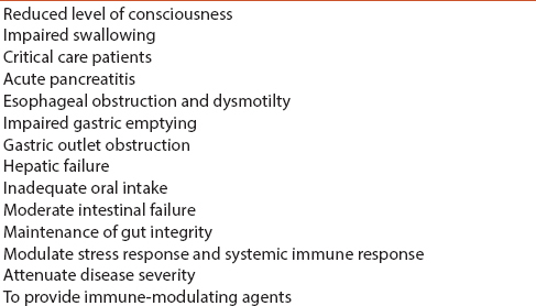 Table 1: Indications of enteral nutrition